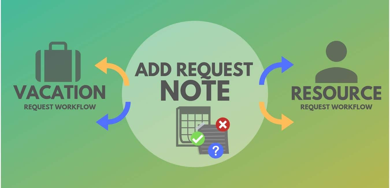 Add Request Notes to the Approval Workflow