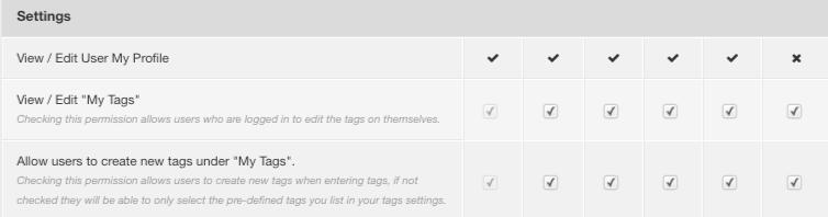 My_tags