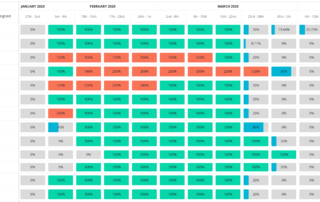 hub_planner_heatmap_team_utilization