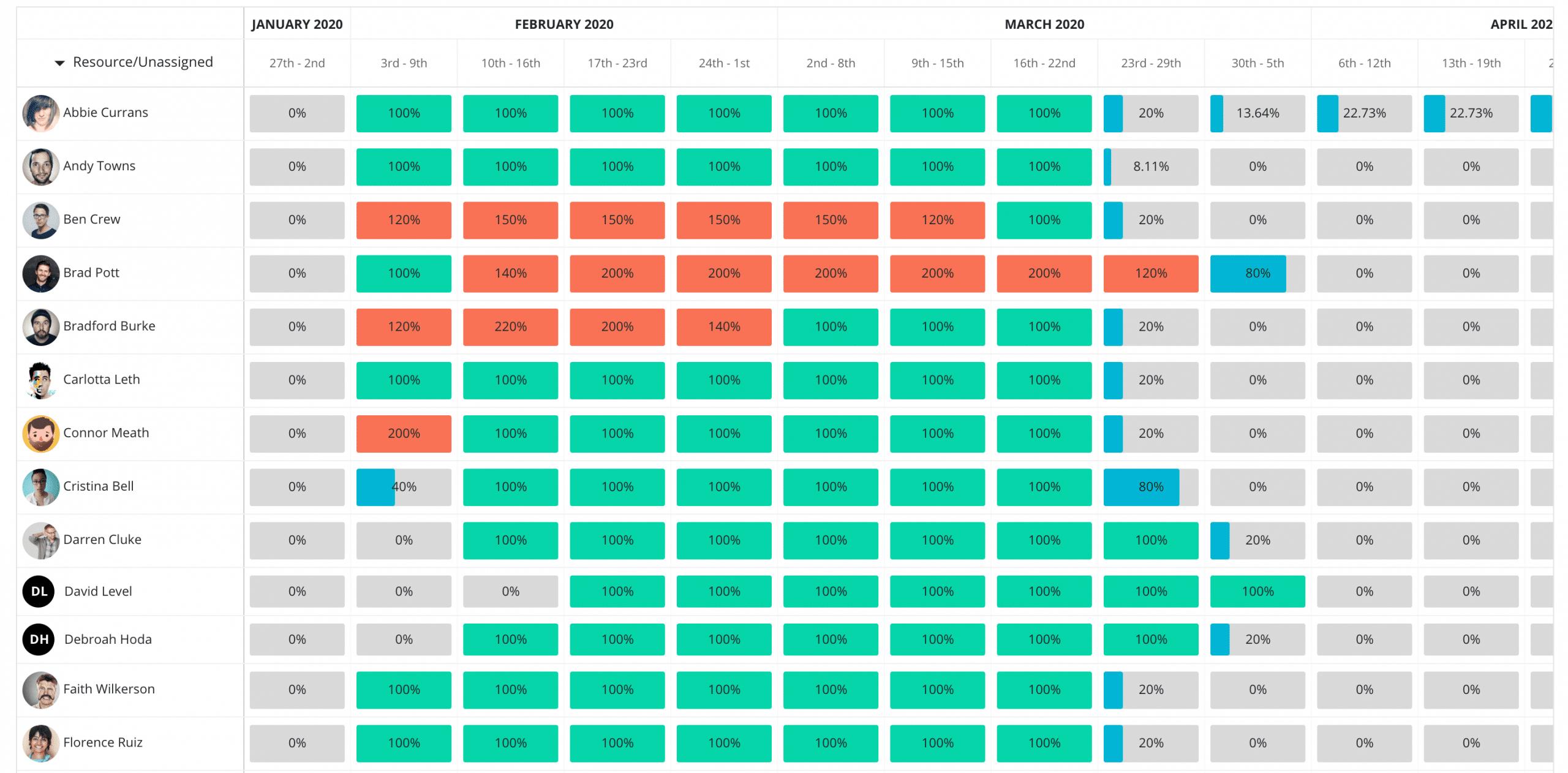 hub_planner_heatmap_team_utilization